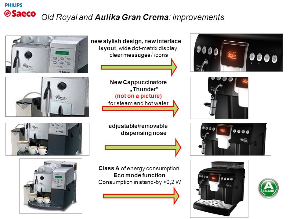 Old Royal and Aulika Gran Crema: classic features according to Royal tradition Heavy metal grinders for an heavy use of the machine Conical brew group specifically designed for Royal Coffee strength selection is on the right side (1), with 7 steps of aroma.