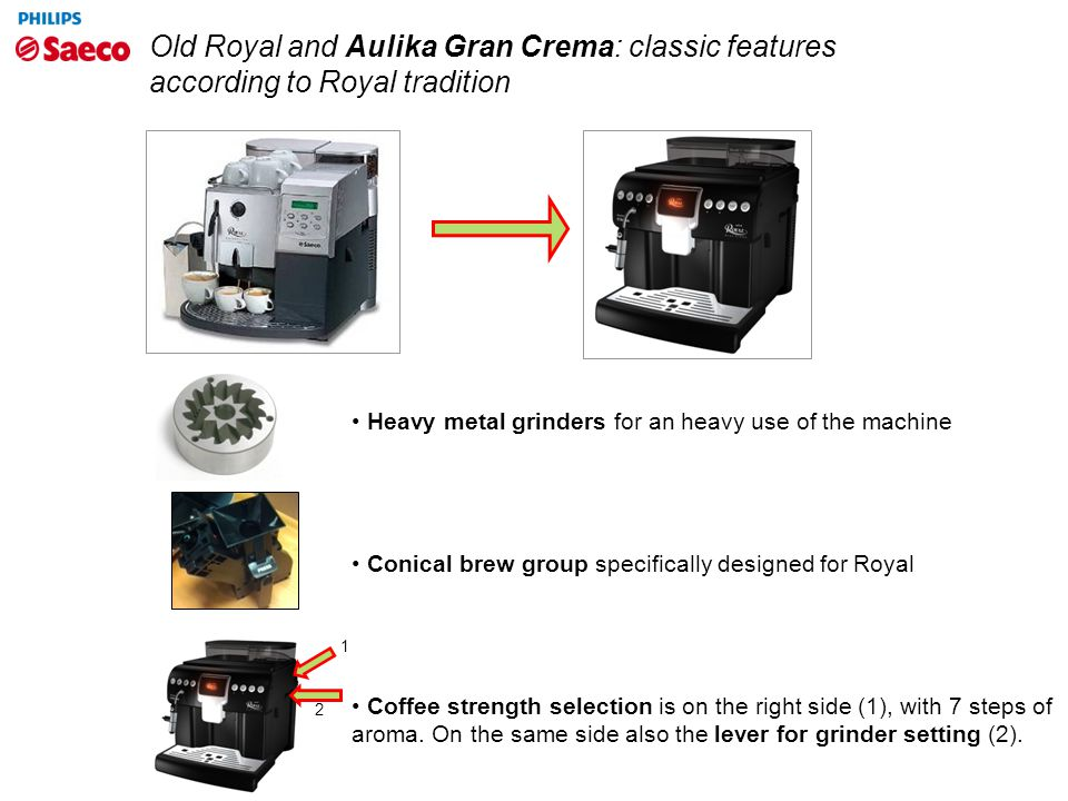 Old Royal and Aulika Gran Crema: classic features according to Royal tradition Heavy metal grinders for an heavy use of the machine Conical brew group