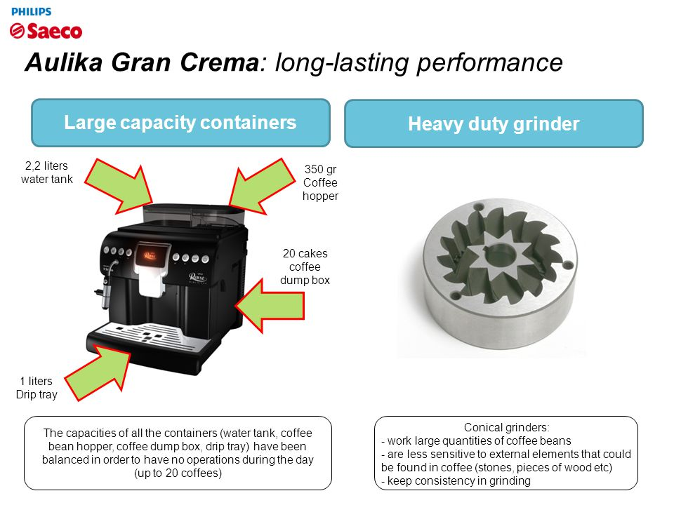 Aulika Gran Crema: long-lasting performance Large capacity containers The capacities of all the containers (water tank, coffee bean hopper, coffee dum