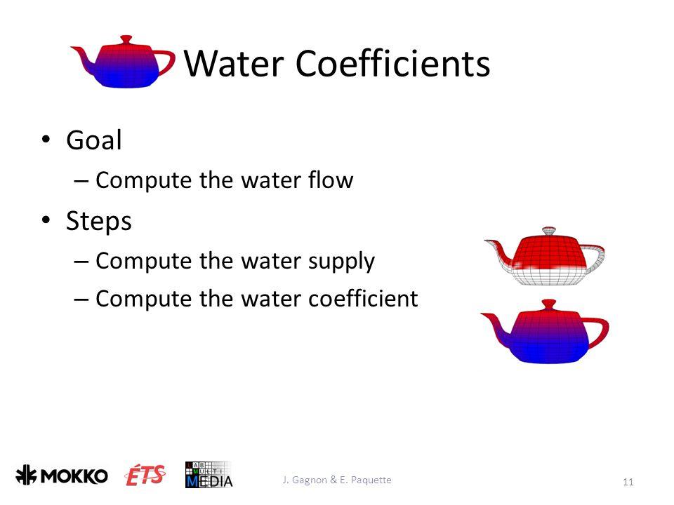 Water Coefficients Goal – Compute the water flow Steps – Compute the water supply – Compute the water coefficient J.