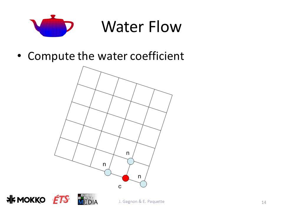 Water Flow J. Gagnon & E. Paquette 14 Compute the water coefficient