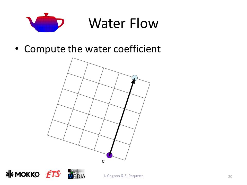 Water Flow J. Gagnon & E. Paquette 20 Compute the water coefficient