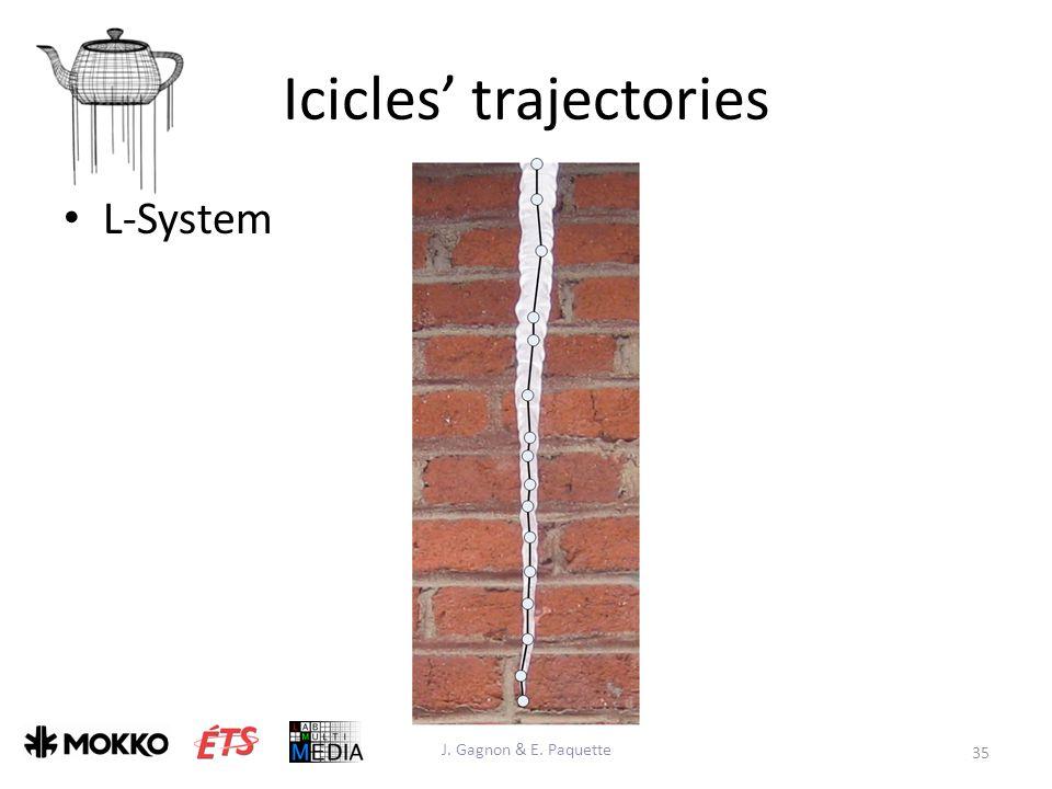 Icicles' trajectories L-System J. Gagnon & E. Paquette 35