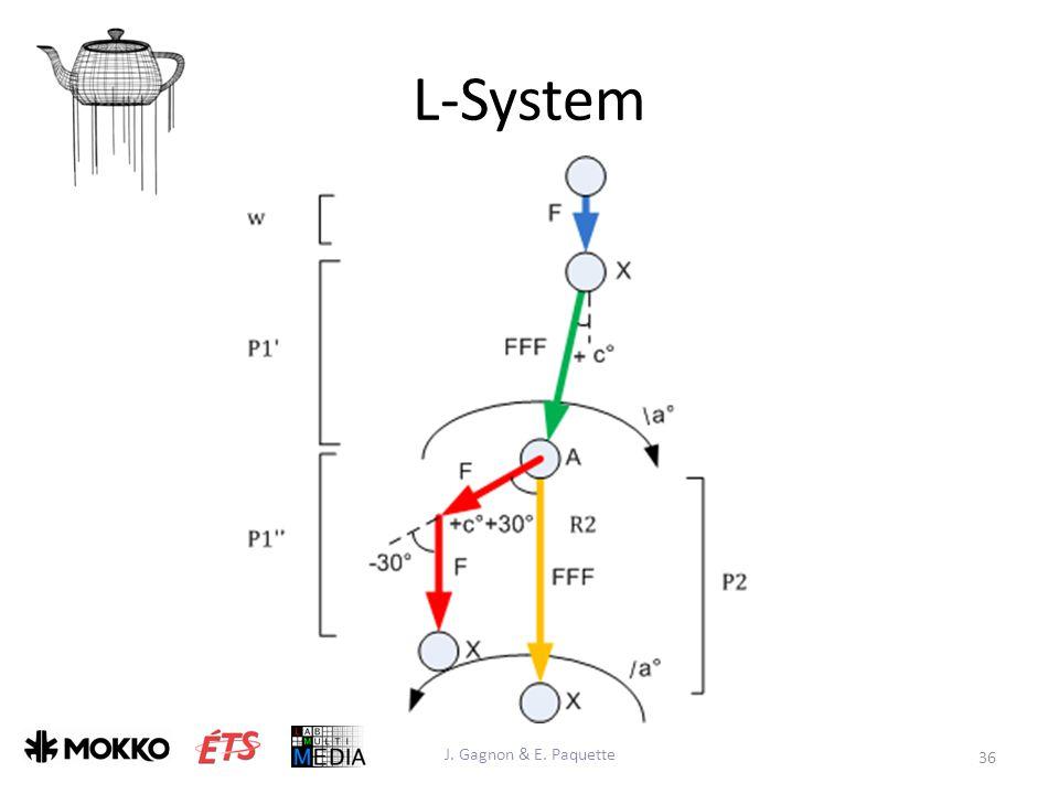 L-System J. Gagnon & E. Paquette 36