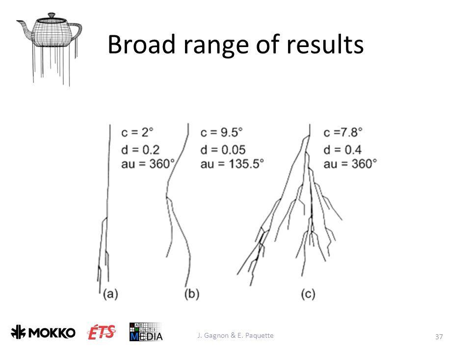 Broad range of results J. Gagnon & E. Paquette 37