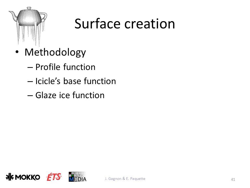 Surface creation Methodology – Profile function – Icicle's base function – Glaze ice function J.