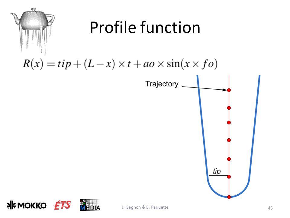 Profile function J. Gagnon & E. Paquette 43