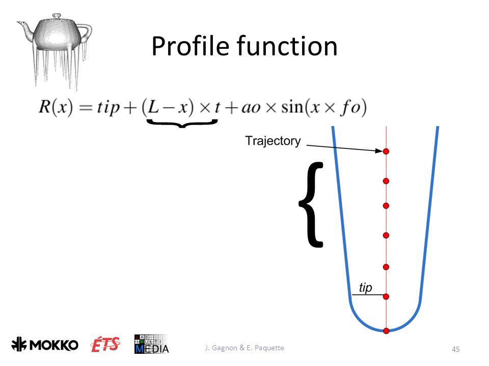 Profile function { J. Gagnon & E. Paquette 45 {