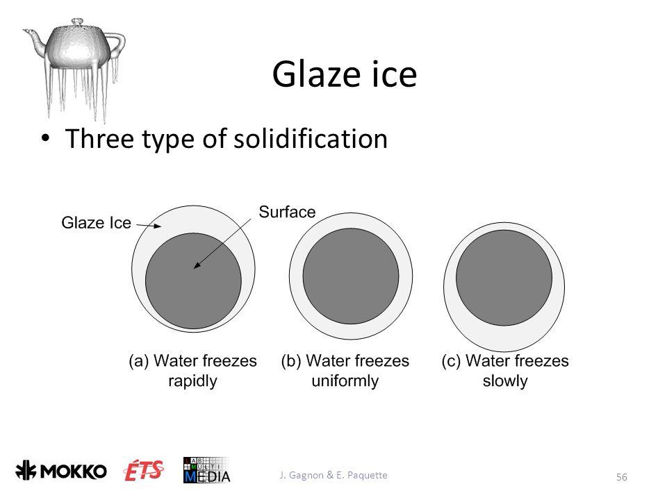 Three type of solidification J. Gagnon & E. Paquette 56 Glaze ice