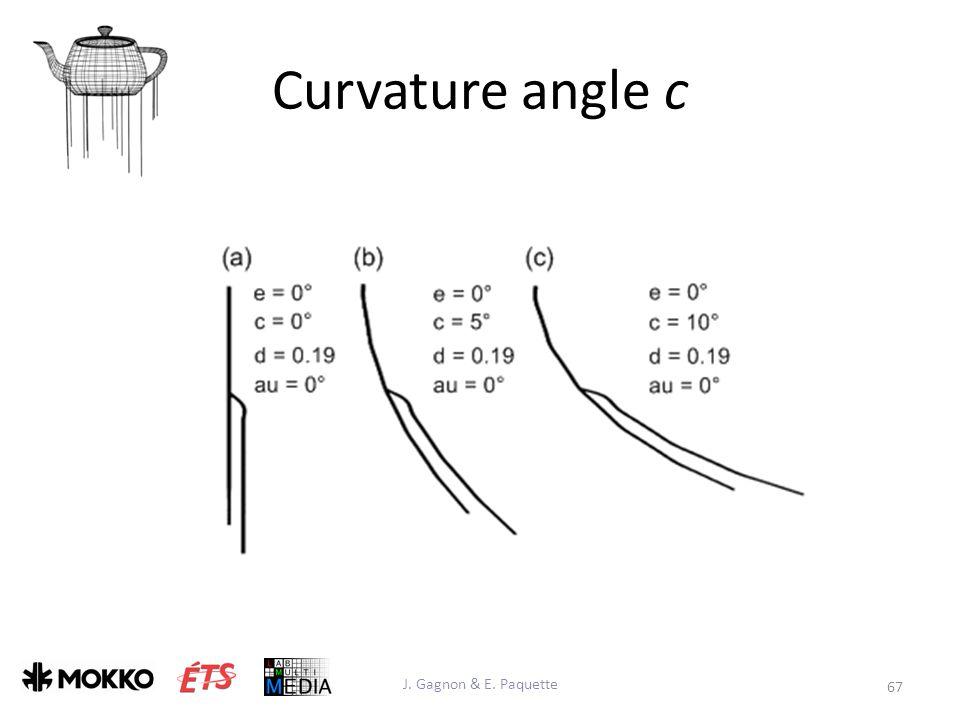 Curvature angle c J. Gagnon & E. Paquette 67