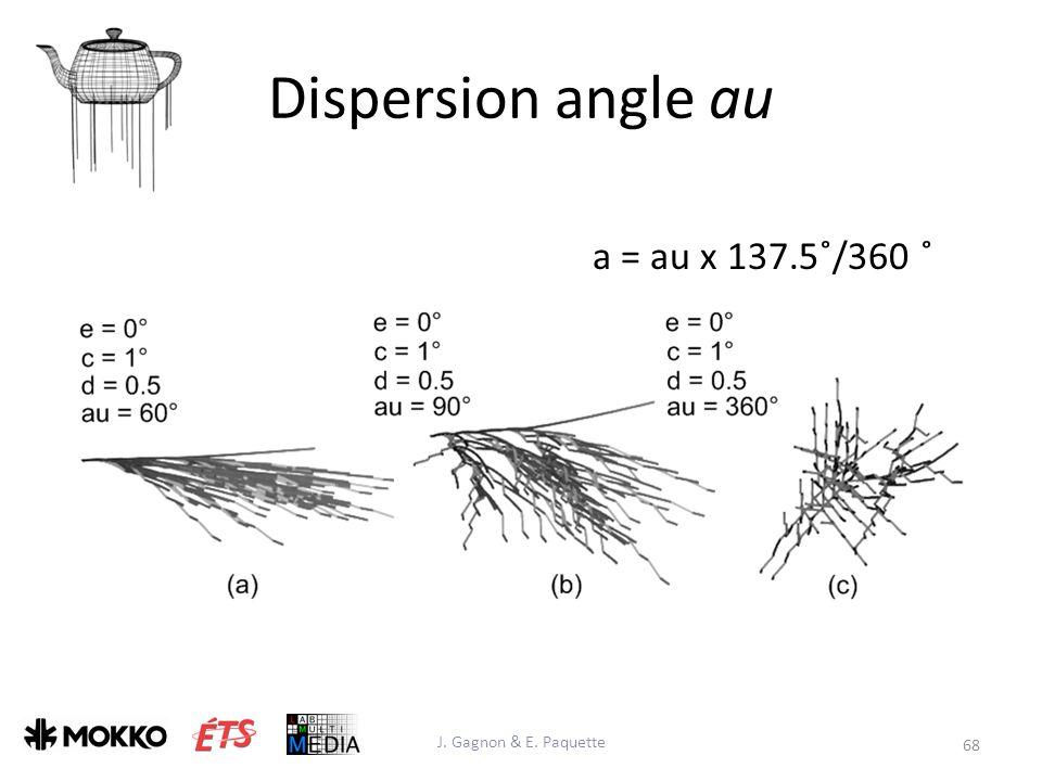 Dispersion angle au J. Gagnon & E. Paquette 68 a = au x 137.5˚/360 ˚