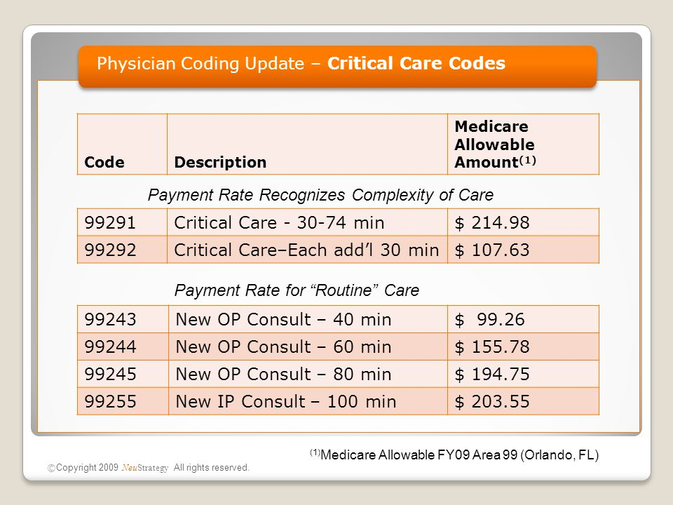 Physician Coding Update – Critical Care Codes © Copyright 2009 NeuStrategy All rights reserved. 99243New OP Consult – 40 min$ 99.26 99244New OP Consul