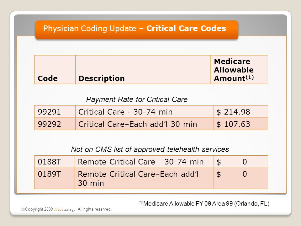 Physician Coding Update – Critical Care Codes © Copyright 2009 NeuStrategy All rights reserved. CodeDescription Medicare Allowable Amount (1) 0188TRem