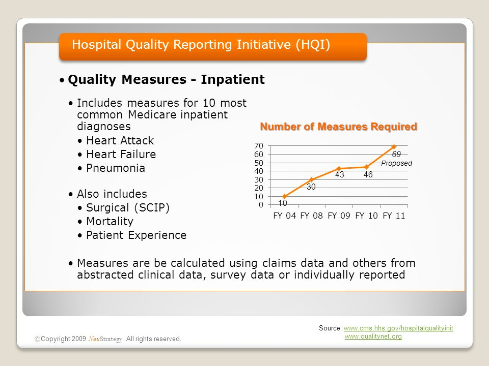 Quality Measures - Inpatient Includes measures for 10 most common Medicare inpatient diagnoses Heart Attack Heart Failure Pneumonia Also includes Surg
