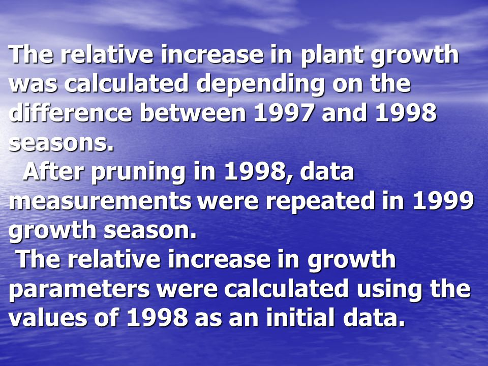The relative increase in plant growth was calculated depending on the difference between 1997 and 1998 seasons.