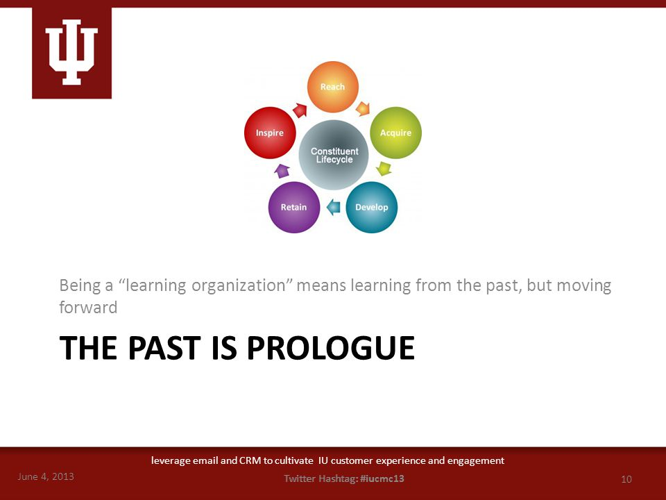 "June 4, 2013 10 Twitter Hashtag: #iucmc13 leverage email and CRM to cultivate IU customer experience and engagement THE PAST IS PROLOGUE Being a ""lear"