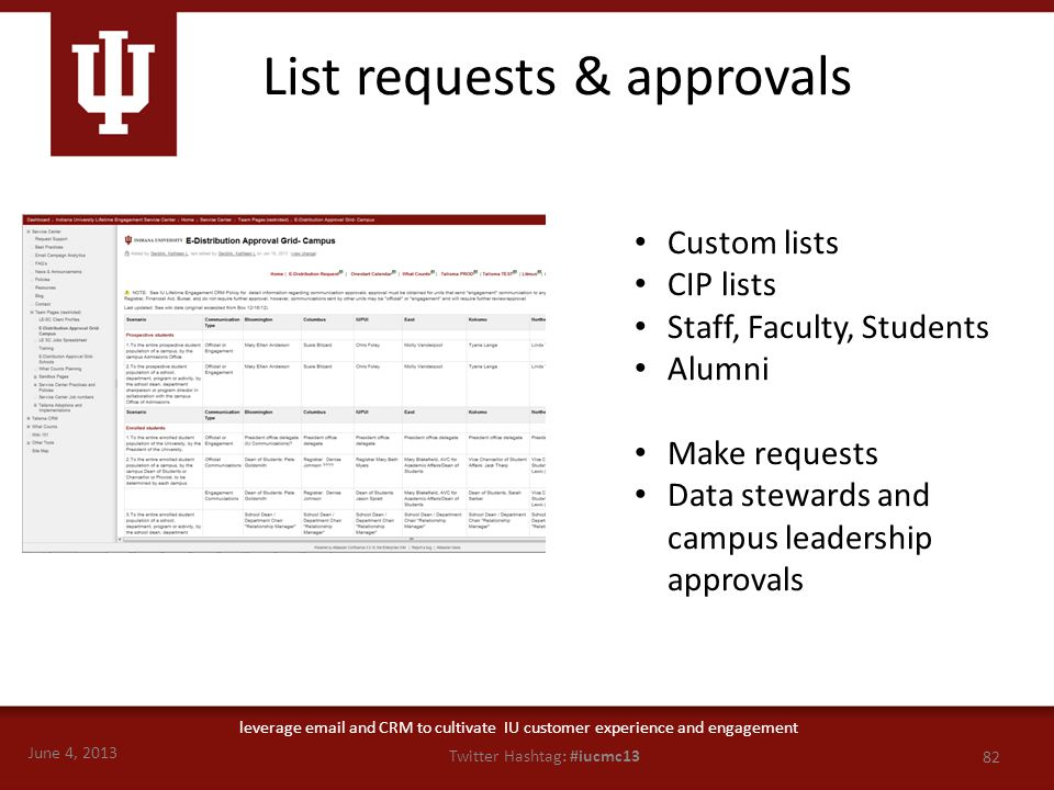 June 4, 2013 82 Twitter Hashtag: #iucmc13 leverage email and CRM to cultivate IU customer experience and engagement Custom lists CIP lists Staff, Faculty, Students Alumni Make requests Data stewards and campus leadership approvals List requests & approvals