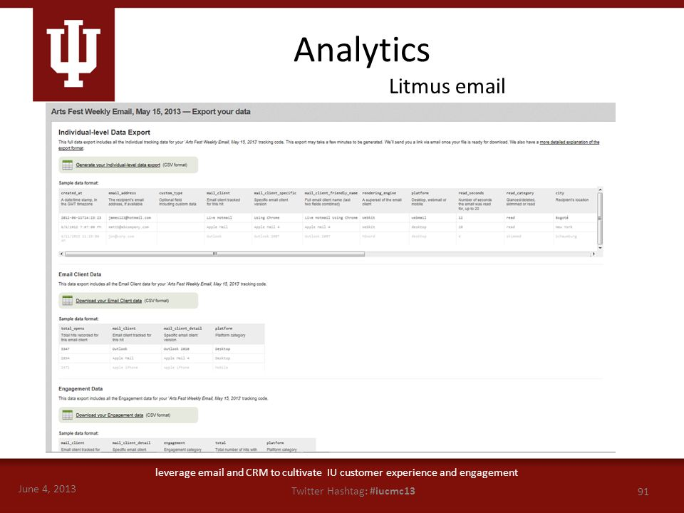 June 4, 2013 91 Twitter Hashtag: #iucmc13 leverage email and CRM to cultivate IU customer experience and engagement Analytics Litmus email