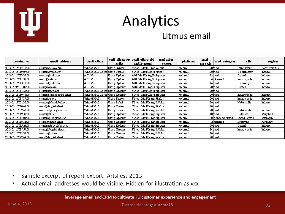 June 4, 2013 92 Twitter Hashtag: #iucmc13 leverage email and CRM to cultivate IU customer experience and engagement Analytics Litmus email Sample excerpt of report export: ArtsFest 2013 Actual email addresses would be visible.
