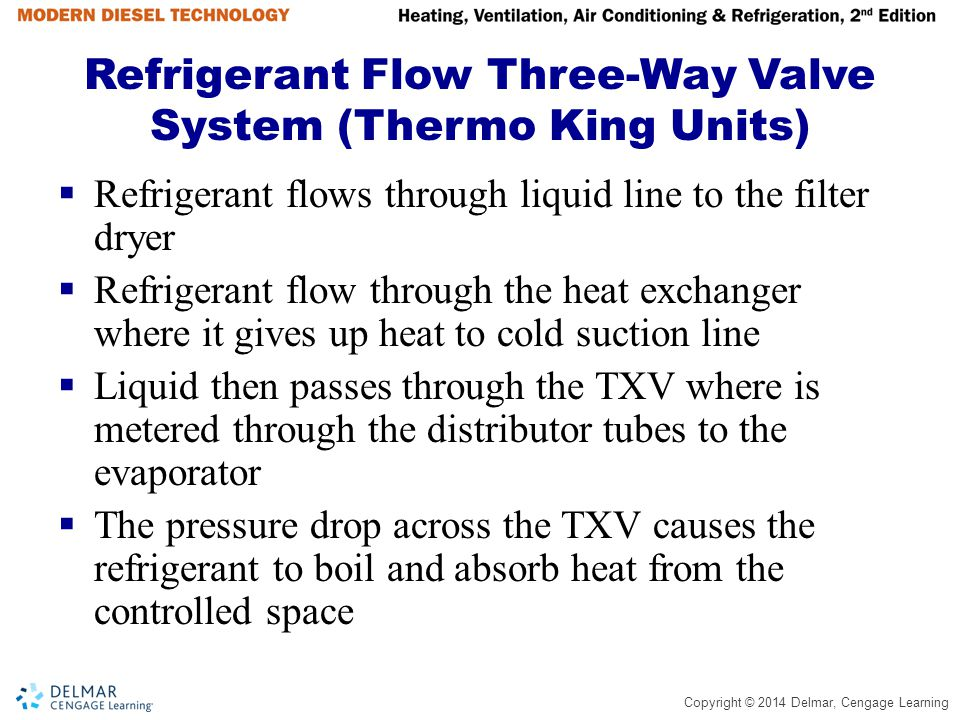 Copyright © 2014 Delmar, Cengage Learning Refrigerant Flow Three-Way Valve System (Thermo King Units)  Refrigerant flows through liquid line to the f