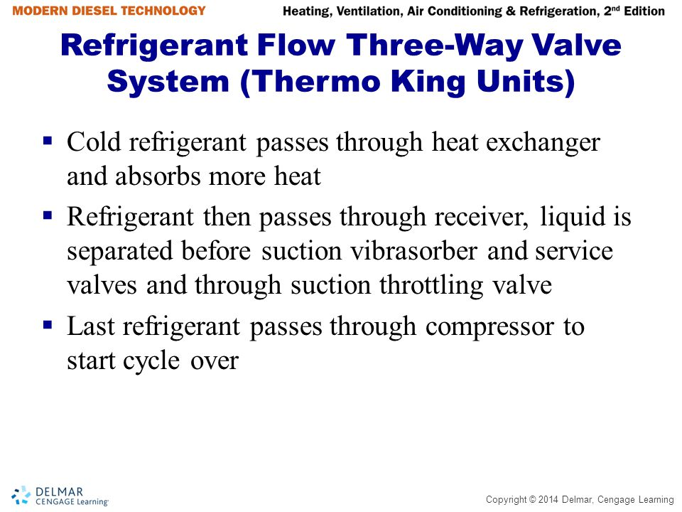 Copyright © 2014 Delmar, Cengage Learning Refrigerant Flow Three-Way Valve System (Thermo King Units)  Cold refrigerant passes through heat exchanger