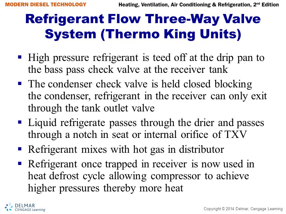 Copyright © 2014 Delmar, Cengage Learning Refrigerant Flow Three-Way Valve System (Thermo King Units)  High pressure refrigerant is teed off at the d