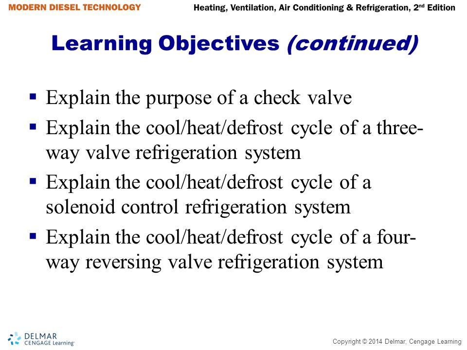 Copyright © 2014 Delmar, Cengage Learning Three-Way Valve Refrigeration System