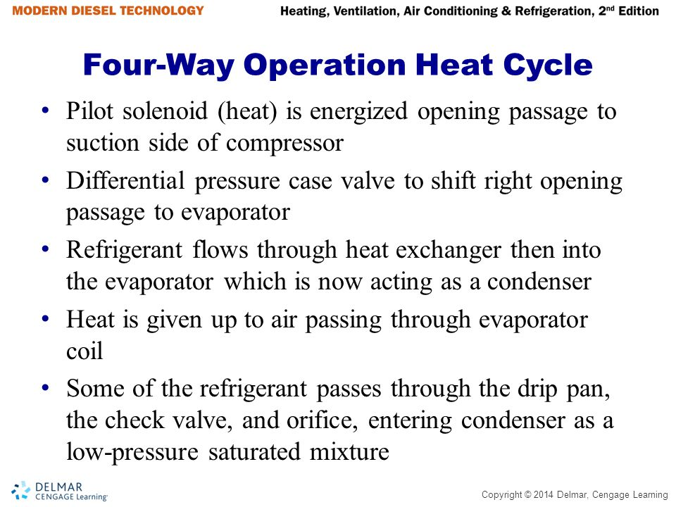 Copyright © 2014 Delmar, Cengage Learning Four-Way Operation Heat Cycle Pilot solenoid (heat) is energized opening passage to suction side of compress
