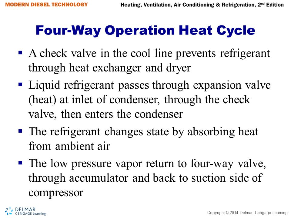 Copyright © 2014 Delmar, Cengage Learning Four-Way Operation Heat Cycle  A check valve in the cool line prevents refrigerant through heat exchanger a
