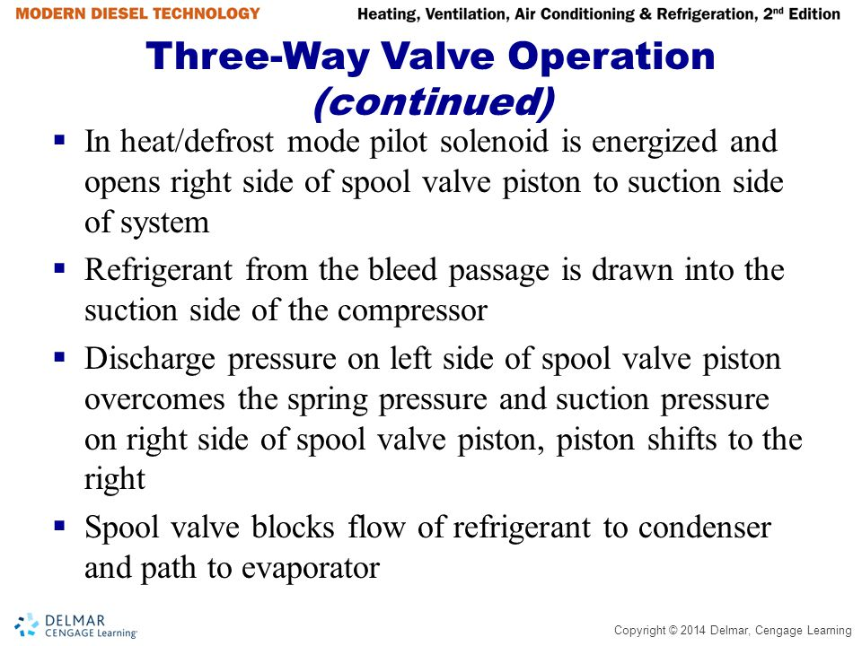Copyright © 2014 Delmar, Cengage Learning Three-Way Valve Operation (continued)  In heat/defrost mode pilot solenoid is energized and opens right sid