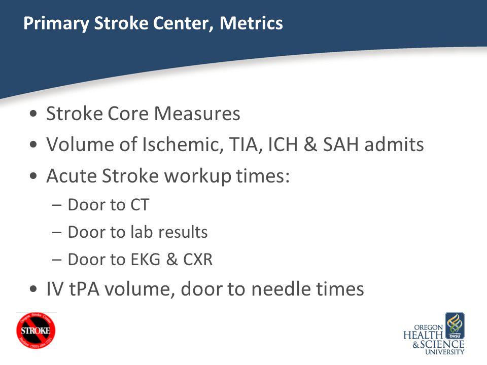 Primary Stroke Center, Metrics Stroke Core Measures Volume of Ischemic, TIA, ICH & SAH admits Acute Stroke workup times: –Door to CT –Door to lab resu