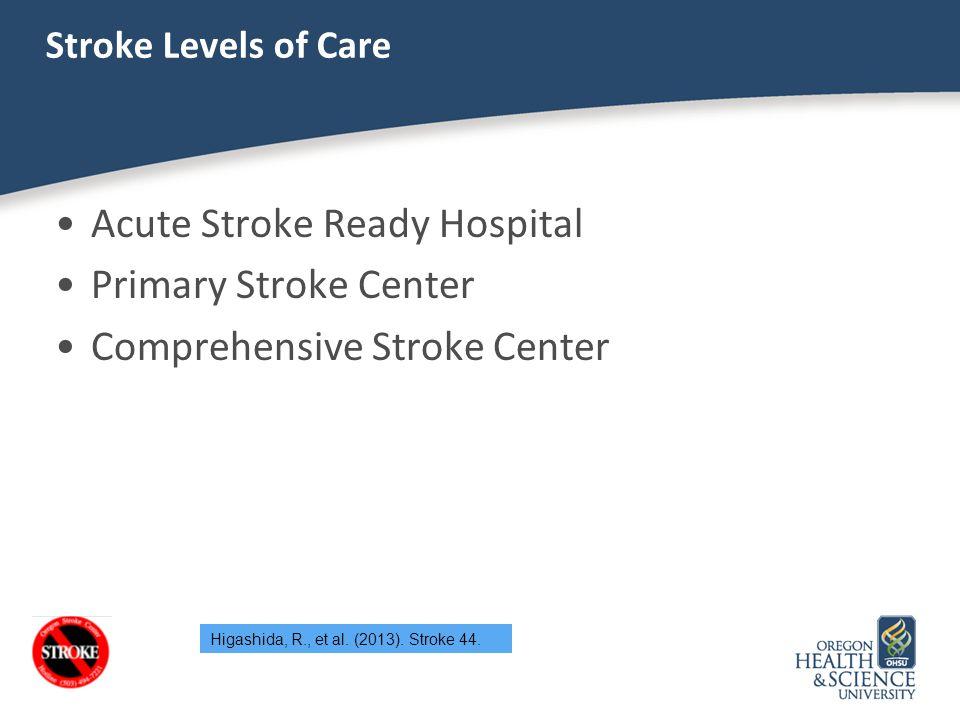 Stroke Levels of Care Acute Stroke Ready Hospital Primary Stroke Center Comprehensive Stroke Center Higashida, R., et al. (2013). Stroke 44.