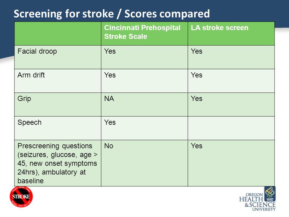 Screening for stroke / Scores compared Cincinnati Prehospital Stroke Scale LA stroke screen Facial droopYes Arm driftYes GripNAYes SpeechYes Prescreen