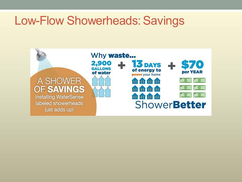 Low-Flow Showerheads: Savings