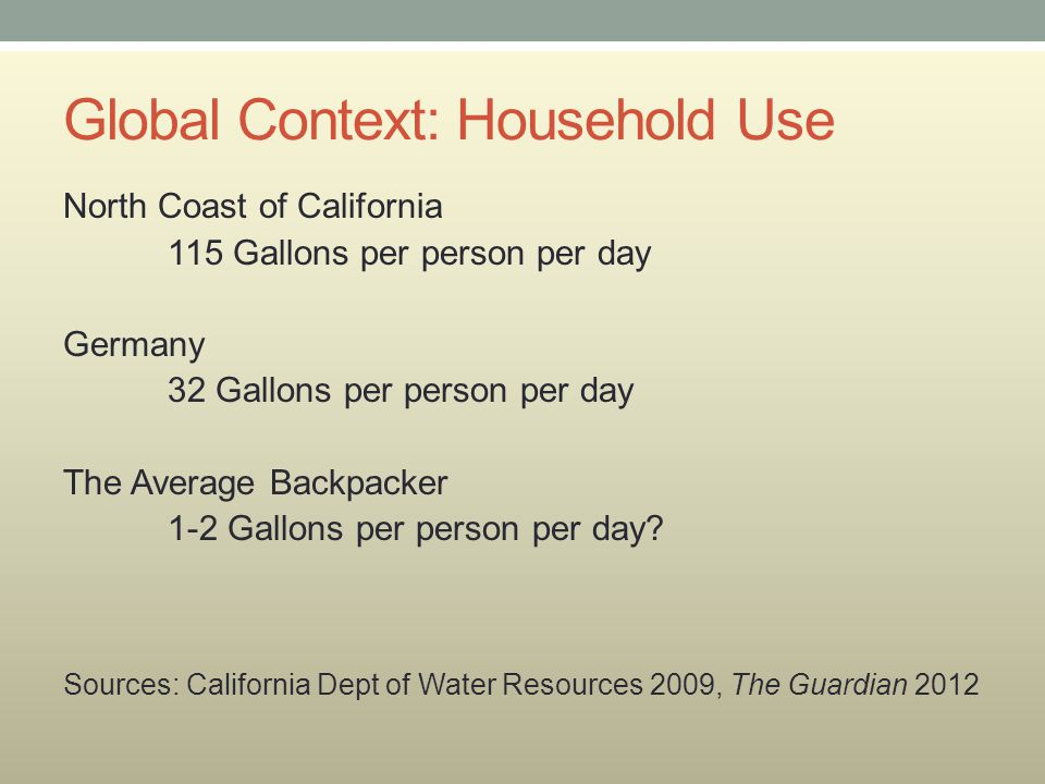 Water Saved With An Efficient Toilet 14,162 gal/yr