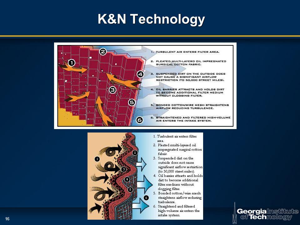 16 K&N Technology