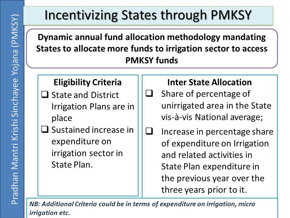 Incentivizing States through PMKSY 12 Pradhan Mantri Krishi Sinchayee Yojana (PMKSY) Dynamic annual fund allocation methodology mandating States to al