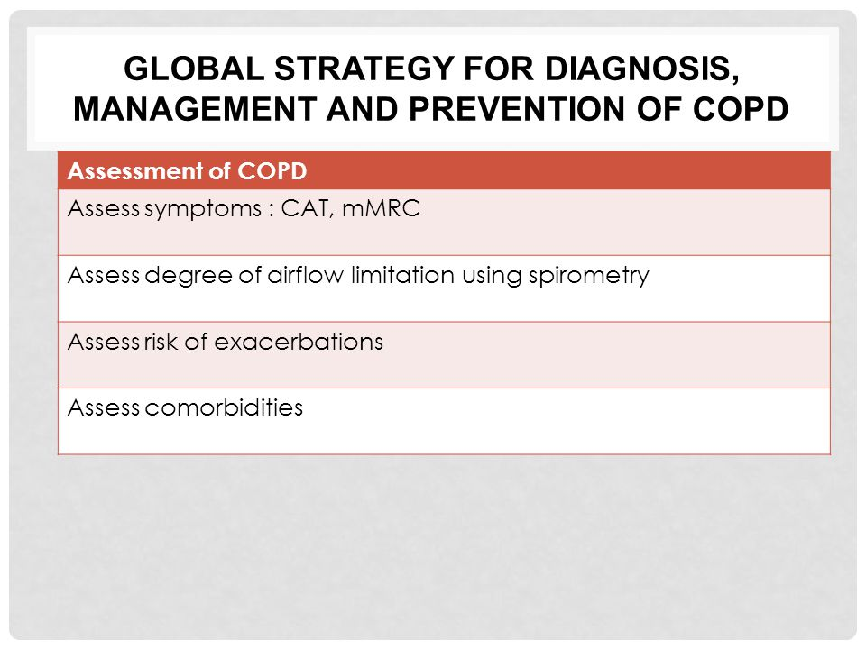 GLOBAL STRATEGY FOR DIAGNOSIS, MANAGEMENT AND PREVENTION OF COPD Assessment of COPD Assess symptoms : CAT, mMRC Assess degree of airflow limitation using spirometry Assess risk of exacerbations Assess comorbidities