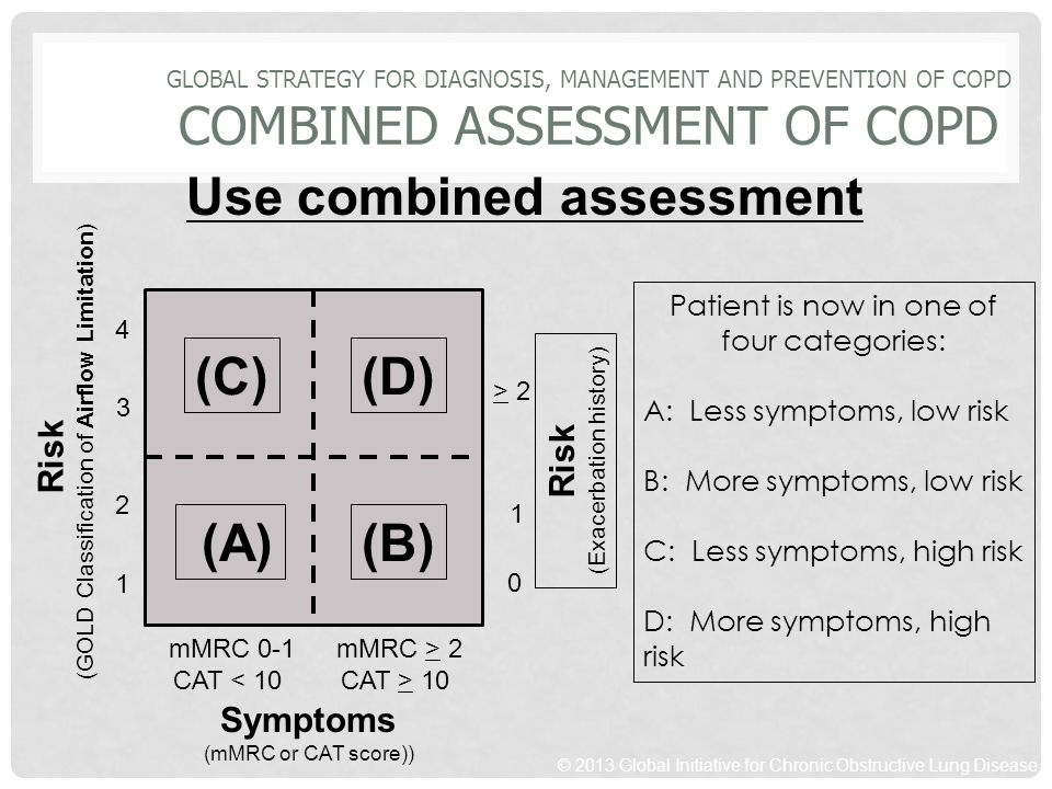GLOBAL STRATEGY FOR DIAGNOSIS, MANAGEMENT AND PREVENTION OF COPD COMBINED ASSESSMENT OF COPD Risk (GOLD Classification of Airflow Limitation) Risk (Exacerbation history) > 2 1 0 (C)(D) (A)(B) mMRC 0-1 CAT < 10 4 3 2 1 mMRC > 2 CAT > 10 Symptoms (mMRC or CAT score)) Patient is now in one of four categories: A: Less symptoms, low risk B: More symptoms, low risk C: Less symptoms, high risk D: More symptoms, high risk Use combined assessment © 2013 Global Initiative for Chronic Obstructive Lung Disease