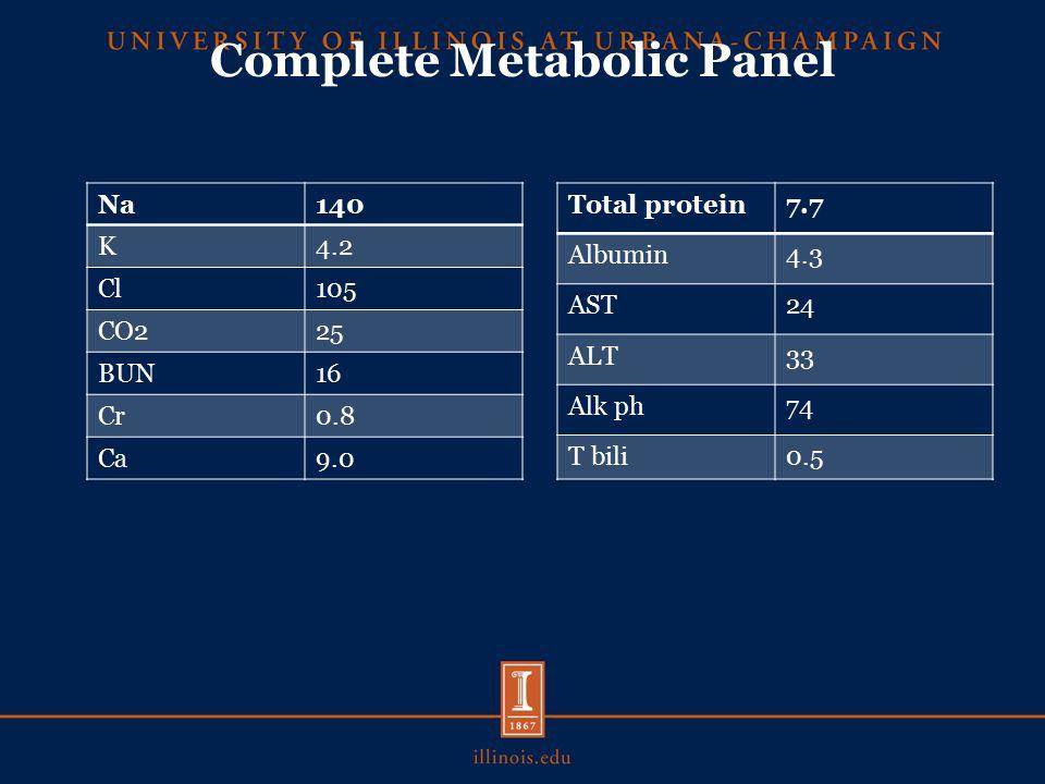 Complete Metabolic Panel Na140 K4.2 Cl105 CO225 BUN16 Cr0.8 Ca9.0 Total protein7.7 Albumin4.3 AST24 ALT33 Alk ph74 T bili0.5