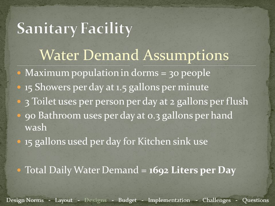 Water Demand Assumptions Maximum population in dorms = 30 people 15 Showers per day at 1.5 gallons per minute 3 Toilet uses per person per day at 2 gallons per flush 90 Bathroom uses per day at 0.3 gallons per hand wash 15 gallons used per day for Kitchen sink use Total Daily Water Demand = 1692 Liters per Day Design Norms - Layout - Designs - Budget - Implementation - Challenges - Questions