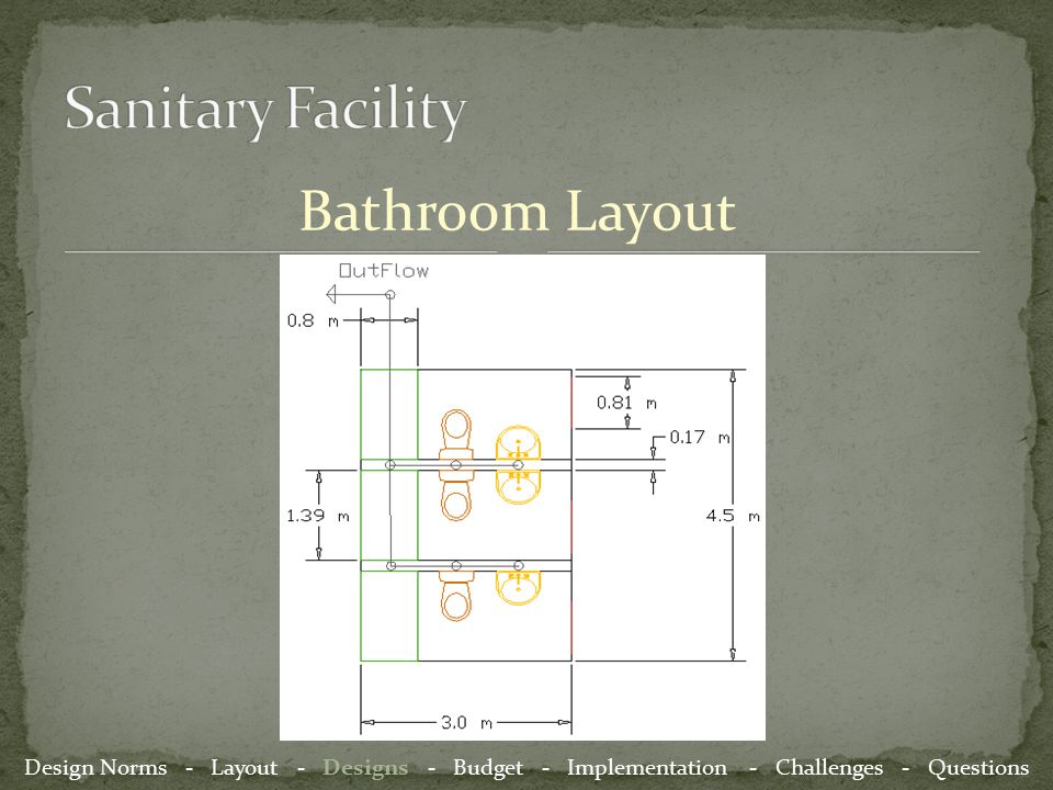 Bathroom Layout Design Norms - Layout - Designs - Budget - Implementation - Challenges - Questions