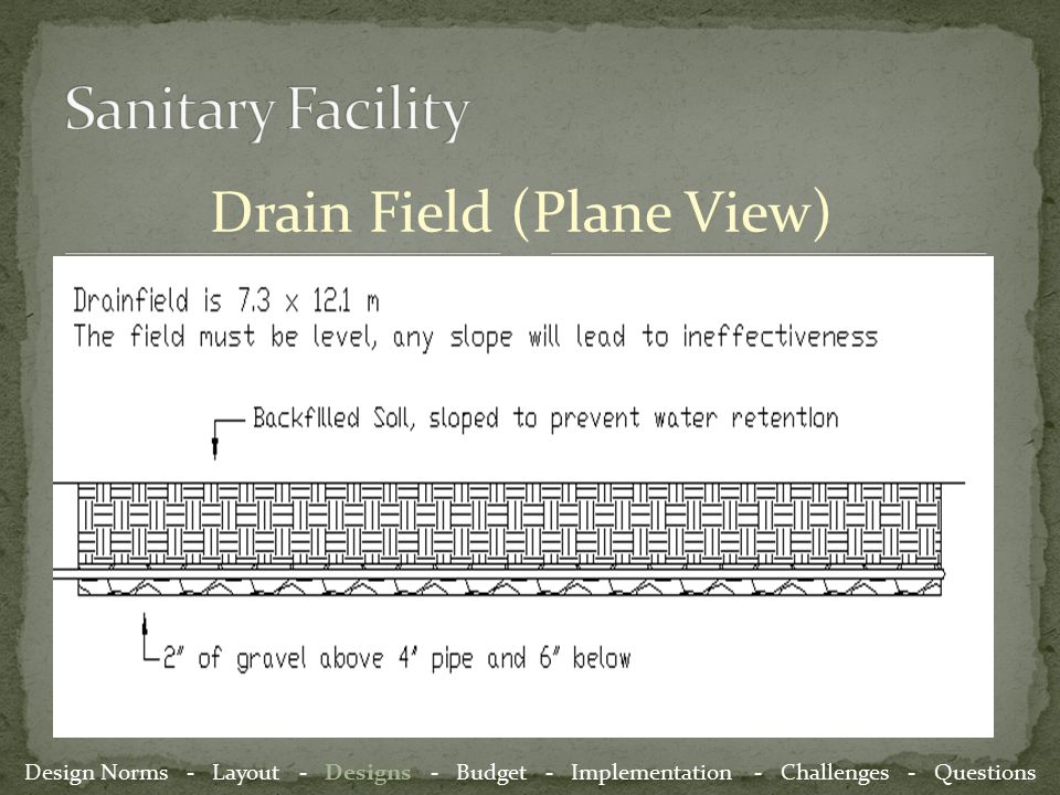 Drain Field (Plane View) Design Norms - Layout - Designs - Budget - Implementation - Challenges - Questions