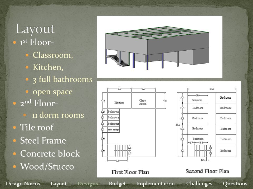 2 nd Floor- 11 dorm rooms Tile roof Steel Frame Concrete block Wood/Stucco 1 st Floor- Classroom, Kitchen, 3 full bathrooms open space Design Norms - Layout - Designs - Budget - Implementation - Challenges - Questions