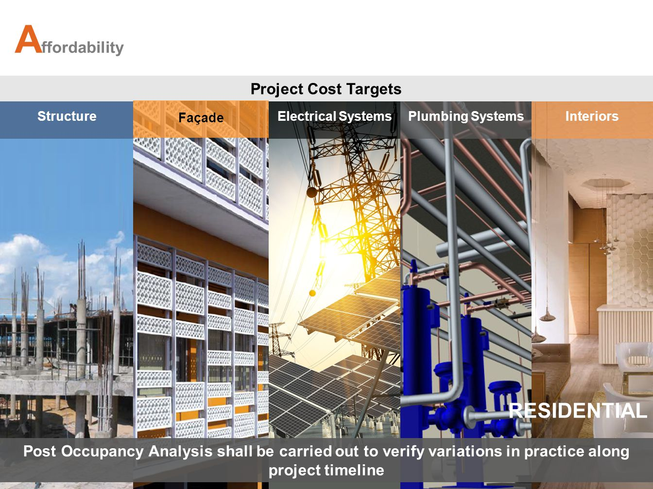 A ffordability Project Cost Targets Structure Façade Electrical SystemsPlumbing SystemsInteriors RESIDENTIAL Post Occupancy Analysis shall be carried