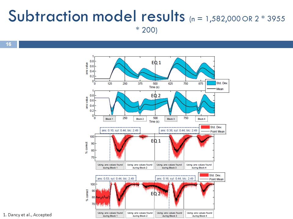 16 Subtraction model results (n = 1,582,000 OR 2 * 3955 * 200) 1. Dancy et al., Accepted