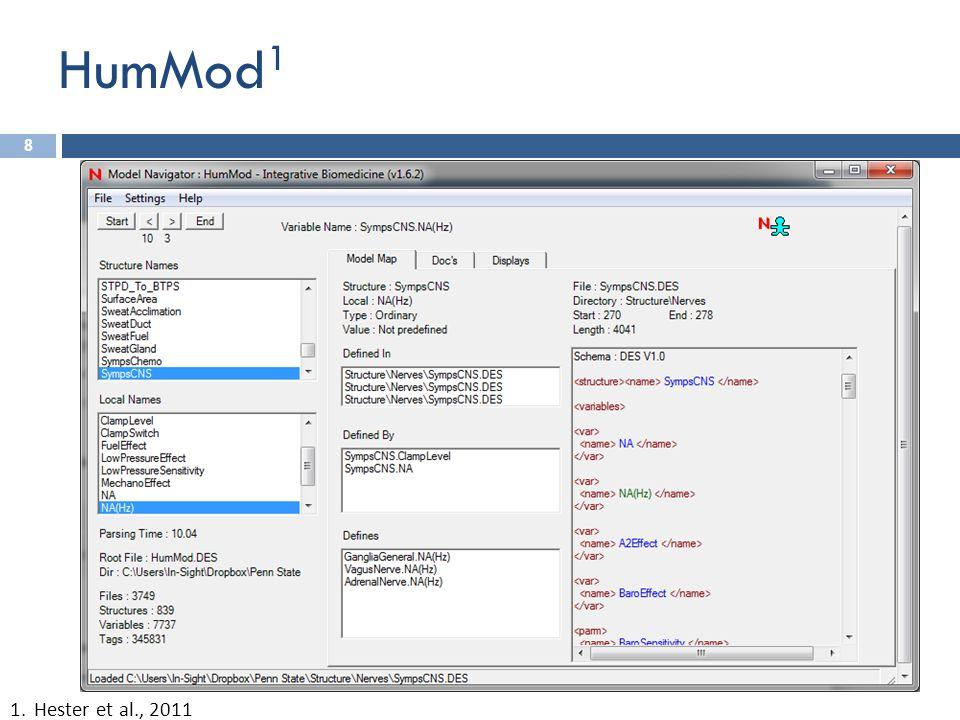 HumMod 1 8 1.Hester et al., 2011