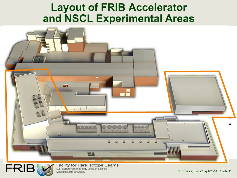 Layout of FRIB Accelerator and NSCL Experimental Areas Target Folding Segment 2 Linac Segment 3 Linac Segment 1 Beam Delivery System Front End Reaccel