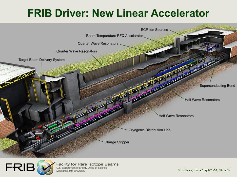 FRIB Driver: New Linear Accelerator Morrissey, Erice Sept/2o14, Slide 12