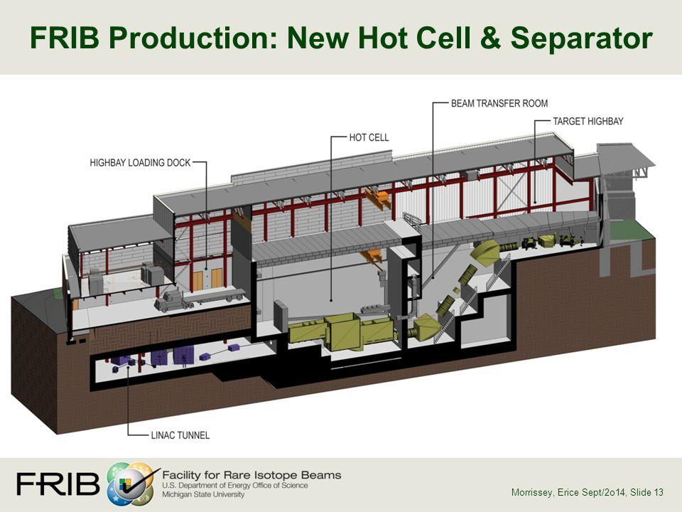 FRIB Production: New Hot Cell & Separator Morrissey, Erice Sept/2o14, Slide 13